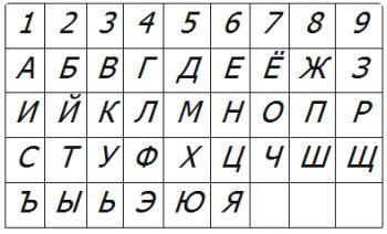 Что означает каждая буква в имени